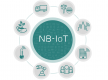 Les formations NB-IoT